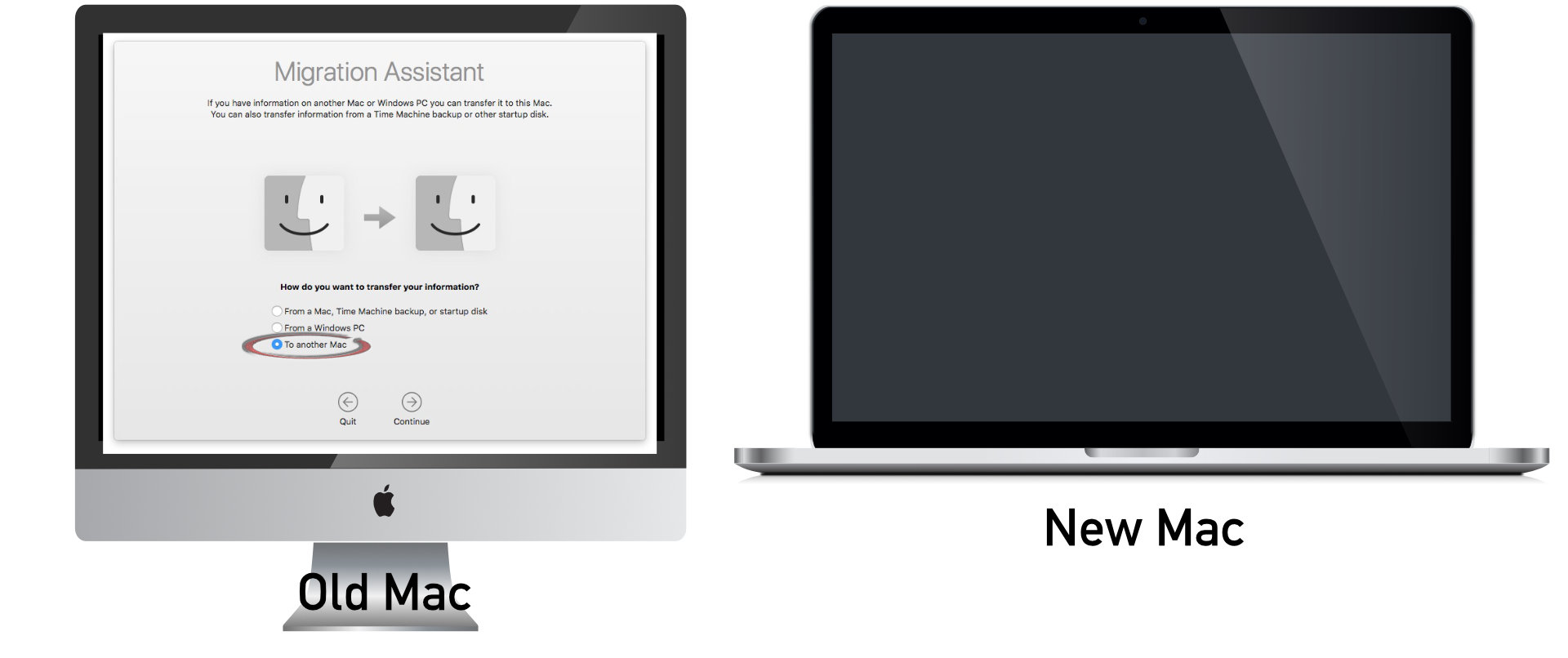 Click on To another Mac.