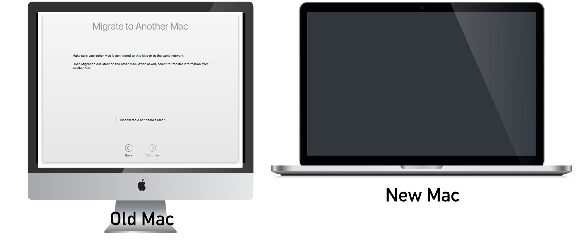 """The Mac will now be """"disoverable"""" by other Macs."""
