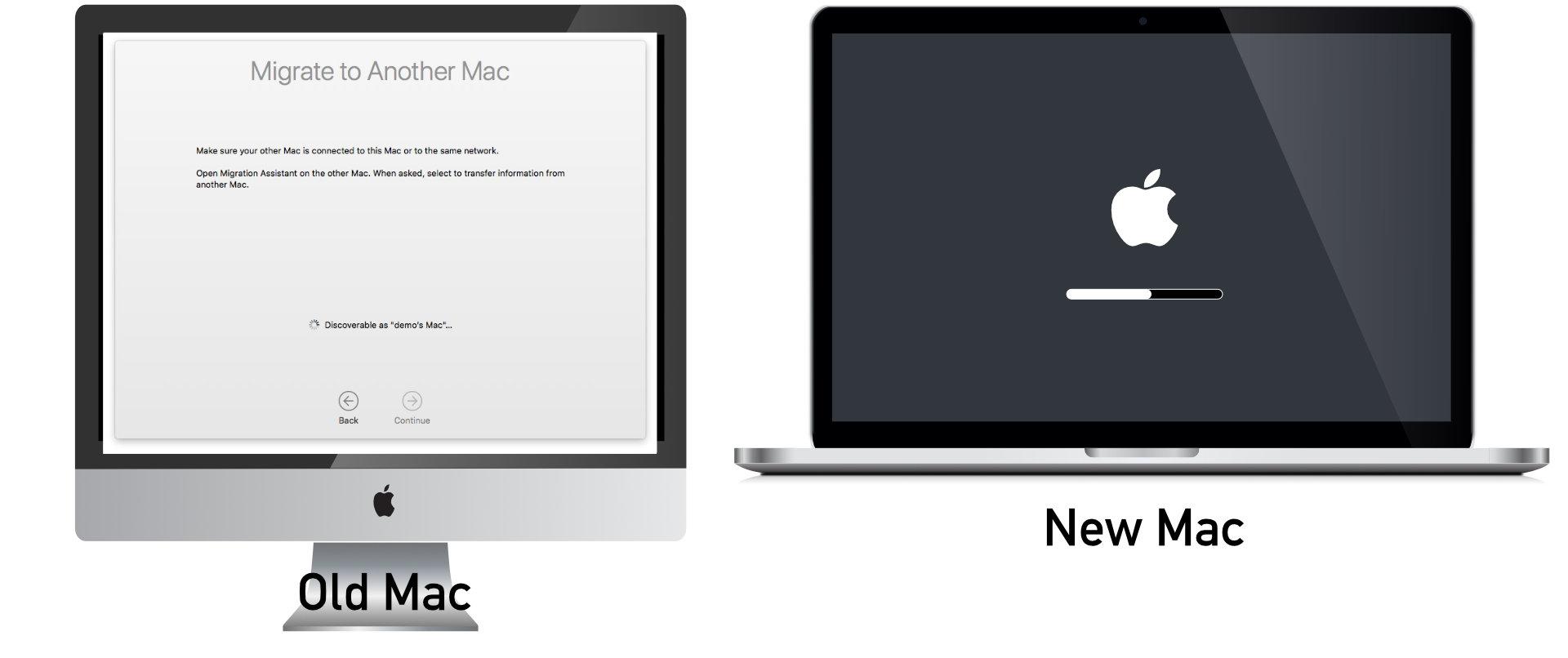 Turn on the new Mac.