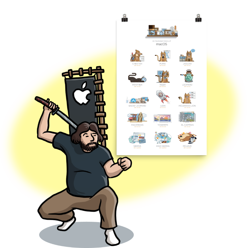 Logo of the MacNinja squatting in front of a History of OS X poster